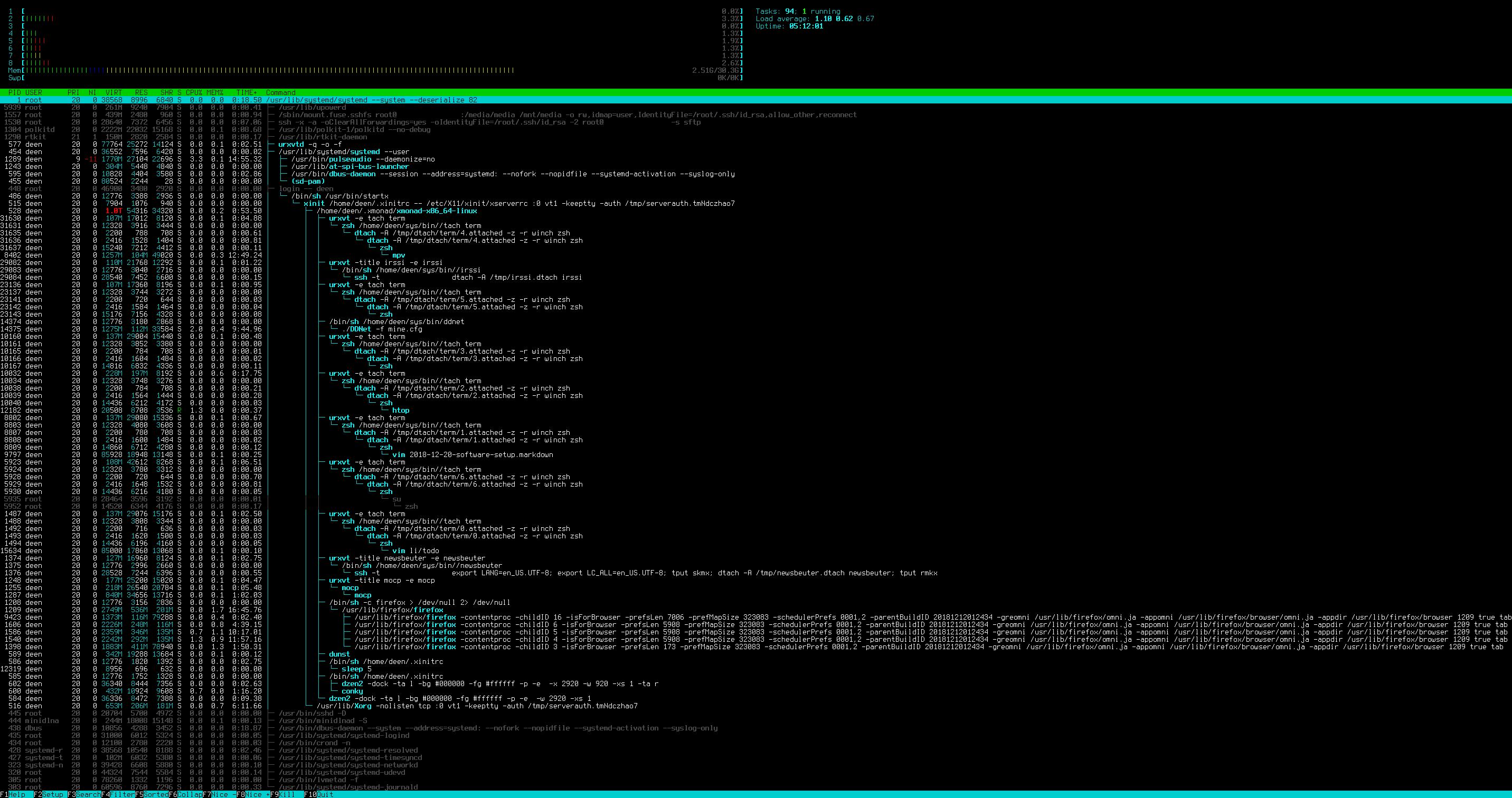 Linux Desktop Setup · HookRace Blog